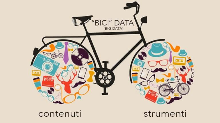 Comunicazione integrata, l'efficacia della coerenza!